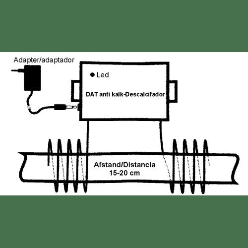 Elektronische Waterontharder, DAT