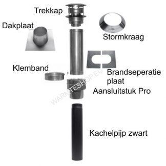 Kachelpijp-Veranda-dakplaat-1-10